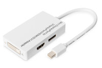 Adapter Mini Displayport <-> HDMI/DP/DVI