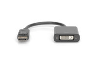 Adapter Displayport <-> DVI
