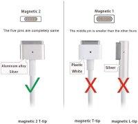 Netzteil Ladegerät für Apple MagSave 2 kompatibel